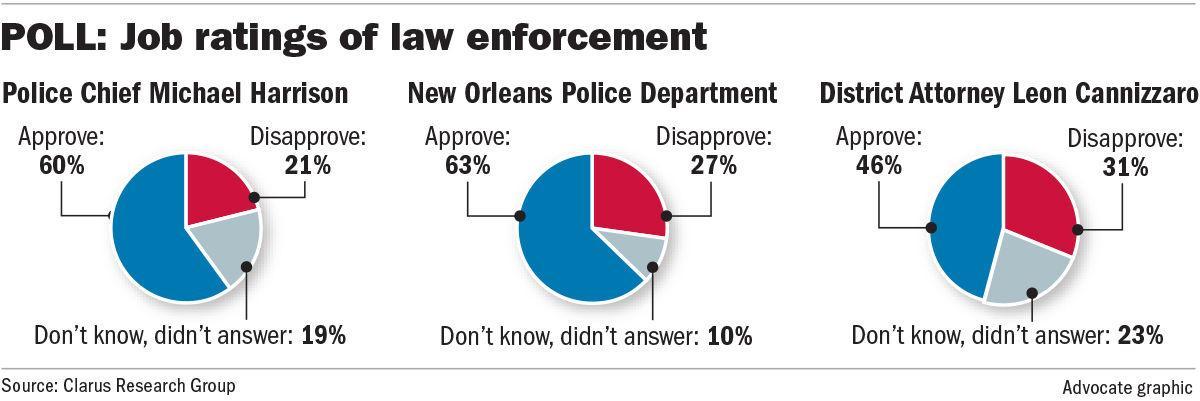 100617 Law Enforcement Poll.jpg