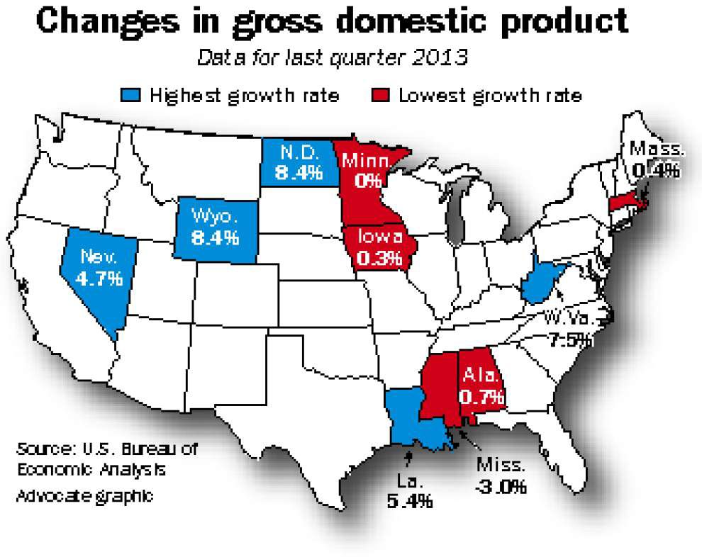 Louisiana's GDP up by 5.4 percent, fourth-fastest pace in U.S. _lowres