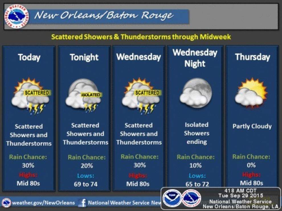 First hint of fall: Cold front expected to hit south Louisiana on Wednesday night, drop temps into low 60s _lowres