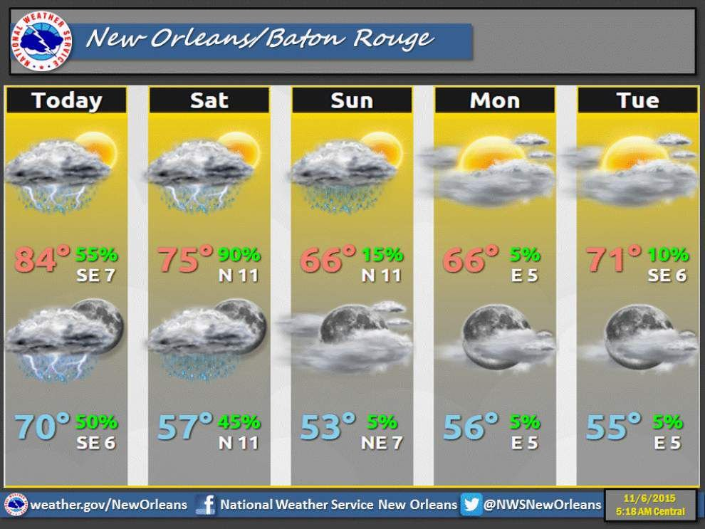 Crummy, rainy then cool, pleasant weather coming for south Louisiana in next few days _lowres