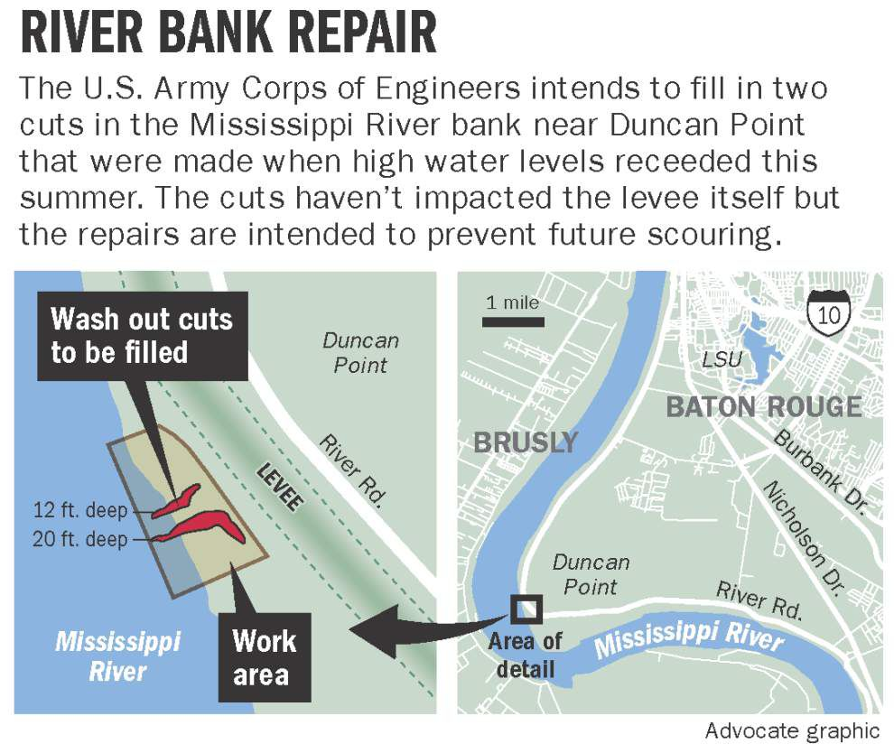 Work to repair Mississippi River bank damage at Duncan Point set to begin in the coming months _lowres