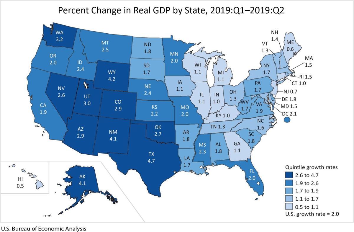 GDP Louisiana