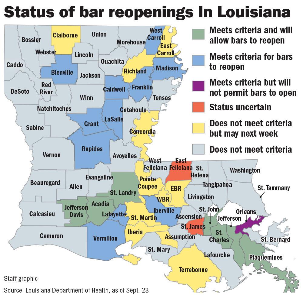 092420 Bars Opening By Parish
