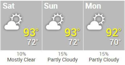 Return to Thunderdome? Actually, very little chance of rain for Baton Rouge super regional this weekend _lowres