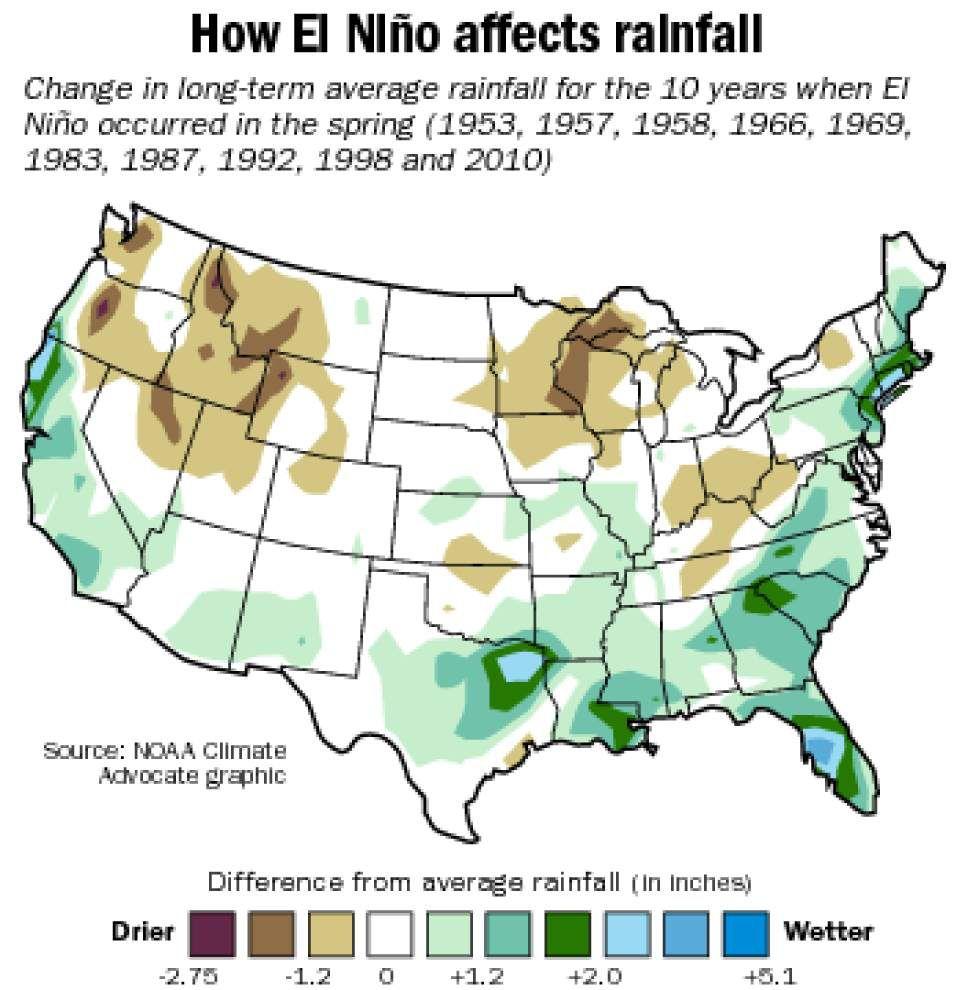 Weak El Niño expected to influence spring in Louisiana, help during hurricane season _lowres
