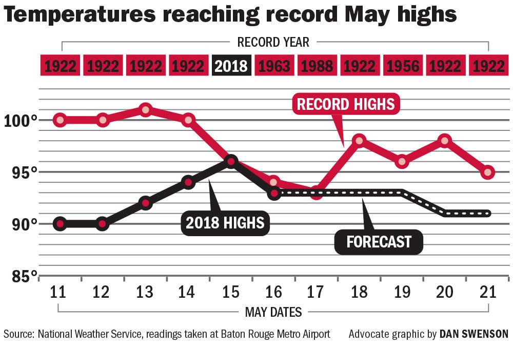 051718 May High Temperatures.jpg