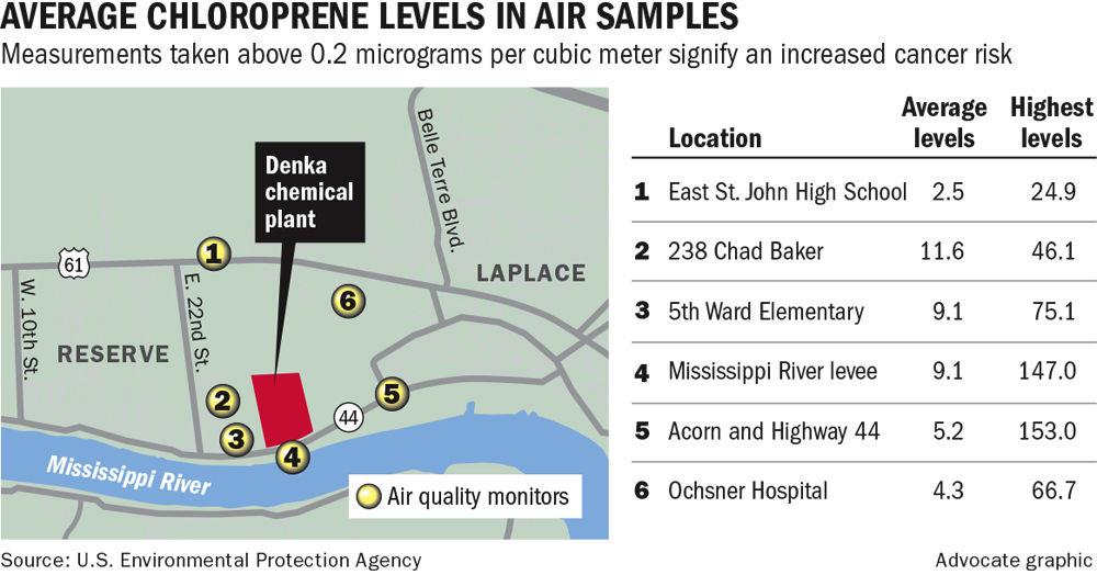 052217 Denka LaPlace Air Quality.jpg
