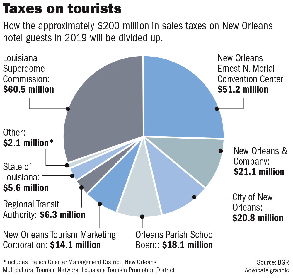 011319 Hotel Tax Money.jpg