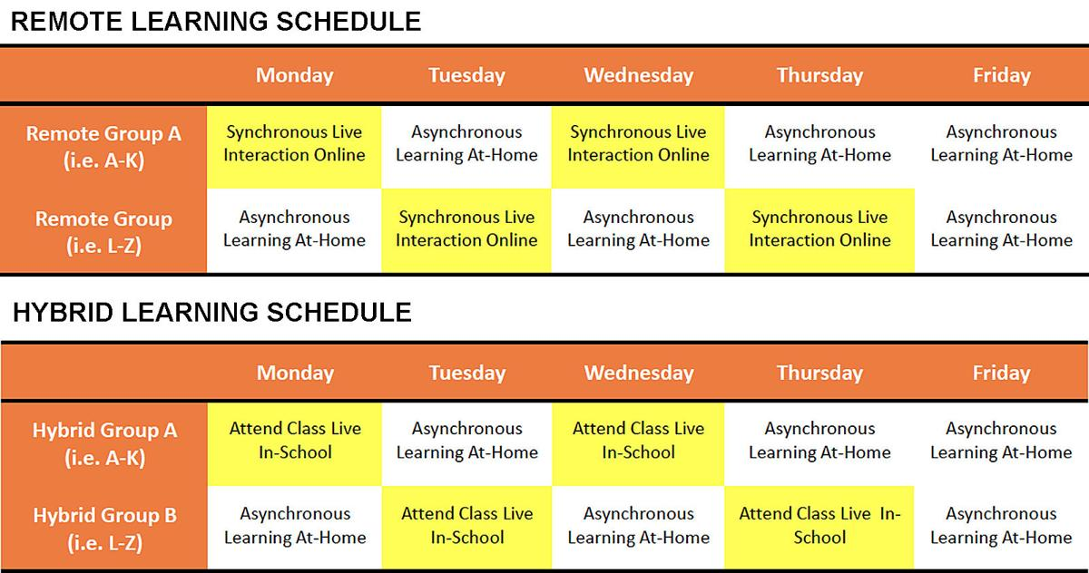 Specialized schedules