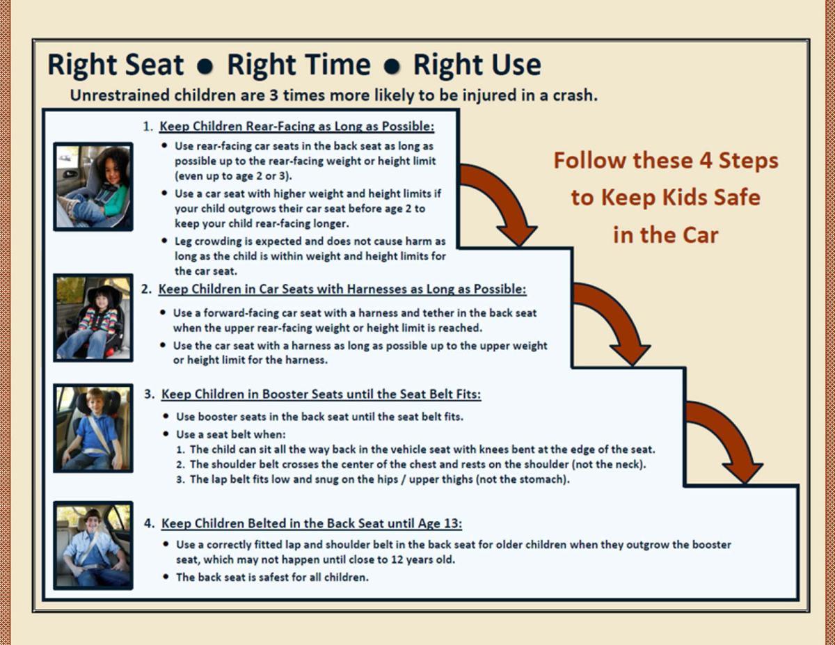 Program Emphasizes Car Seat Safety News Thealmanac Net