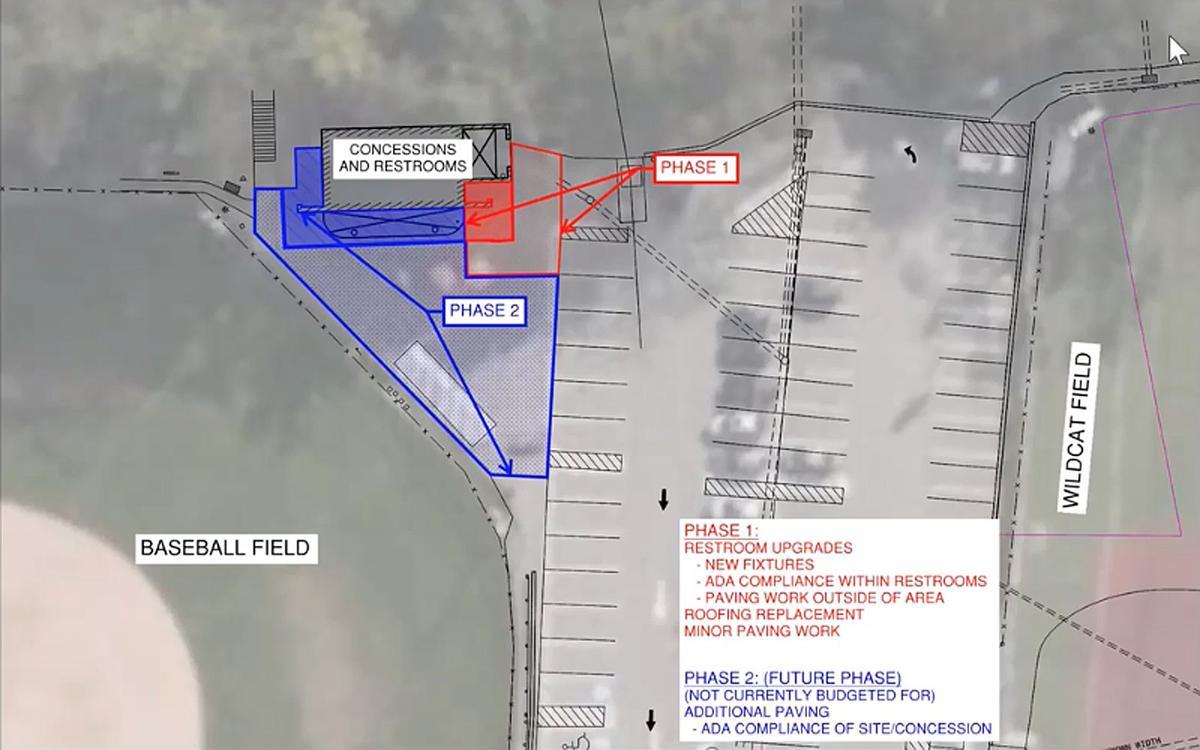 Dixon Field project