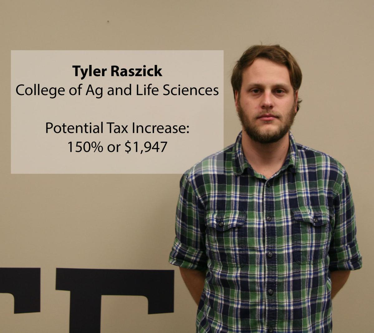 Tyler Raszick