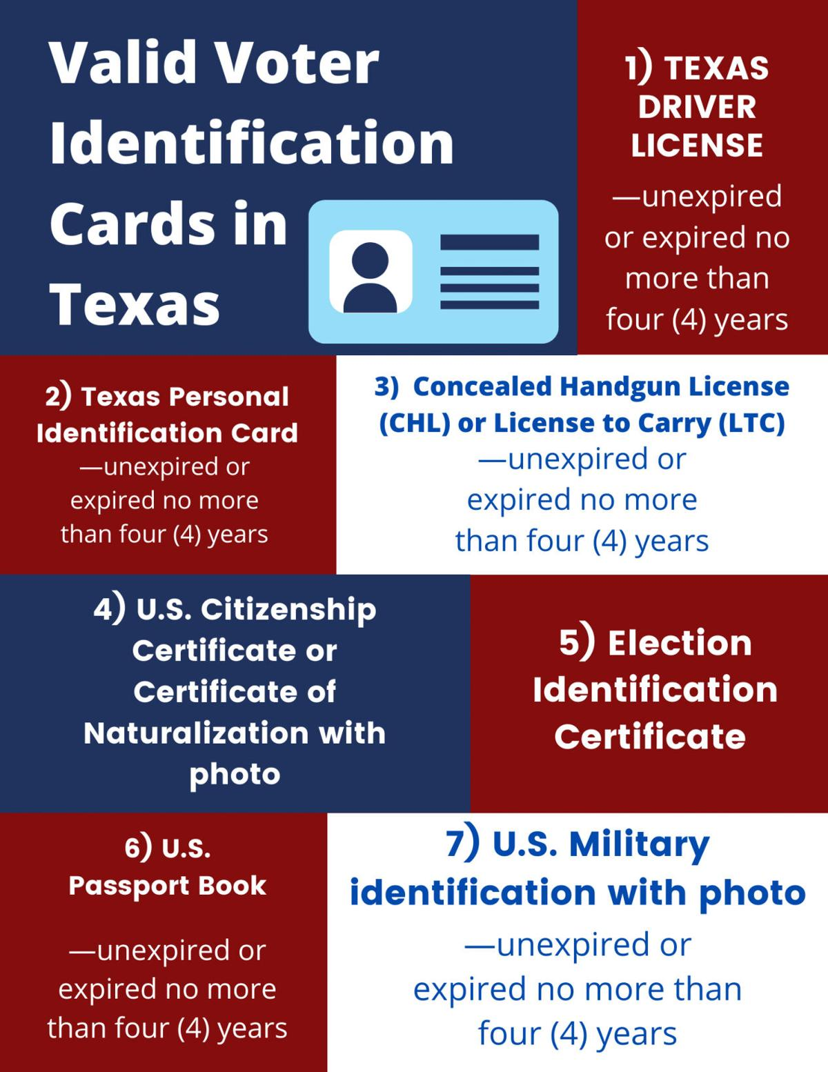 Valid Voter ID Cards in Texas