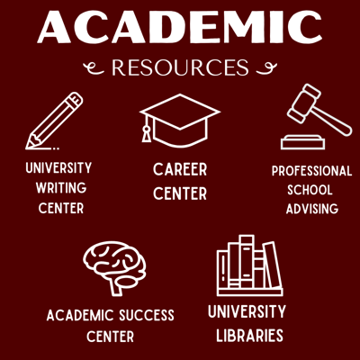 Academic Resources graphic