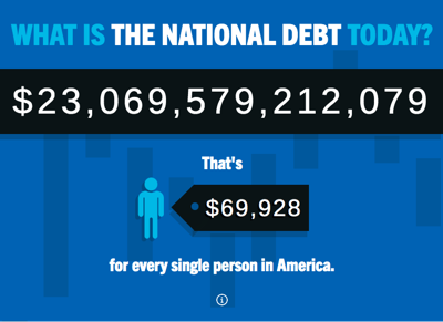 FILE - National debt