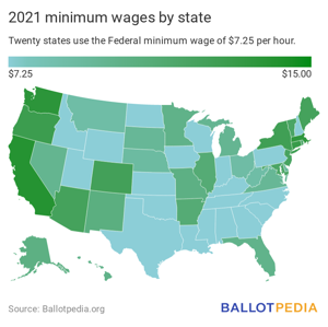 25 states and D.C. have increased minimum wages in 2021