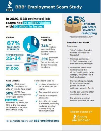 BBB Job Scam