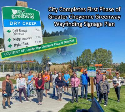 Greenway Wayfinding signs