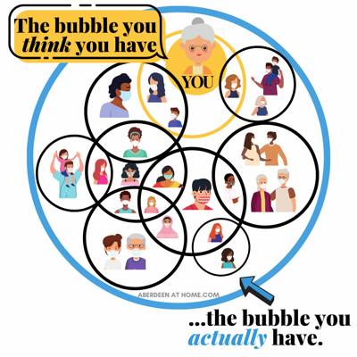 COVID Bubble Illustration