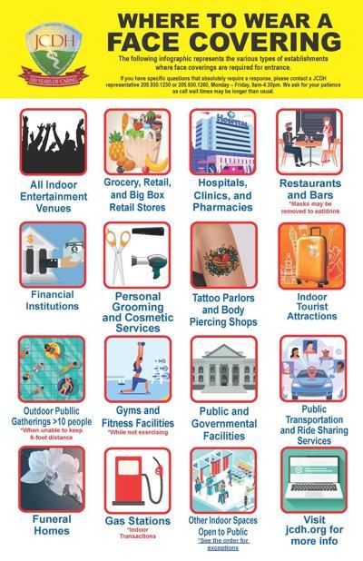 Jefferson County Face Covering Order Infogram.jpg