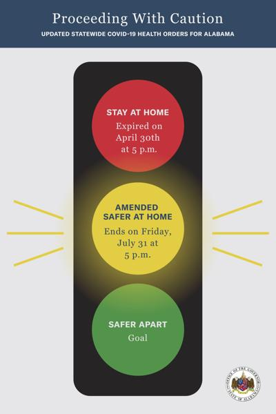 GKI-0040-2020-Health-Order-Update-Ends-July-31-Stoplight-No-Crop-FNL.jpg