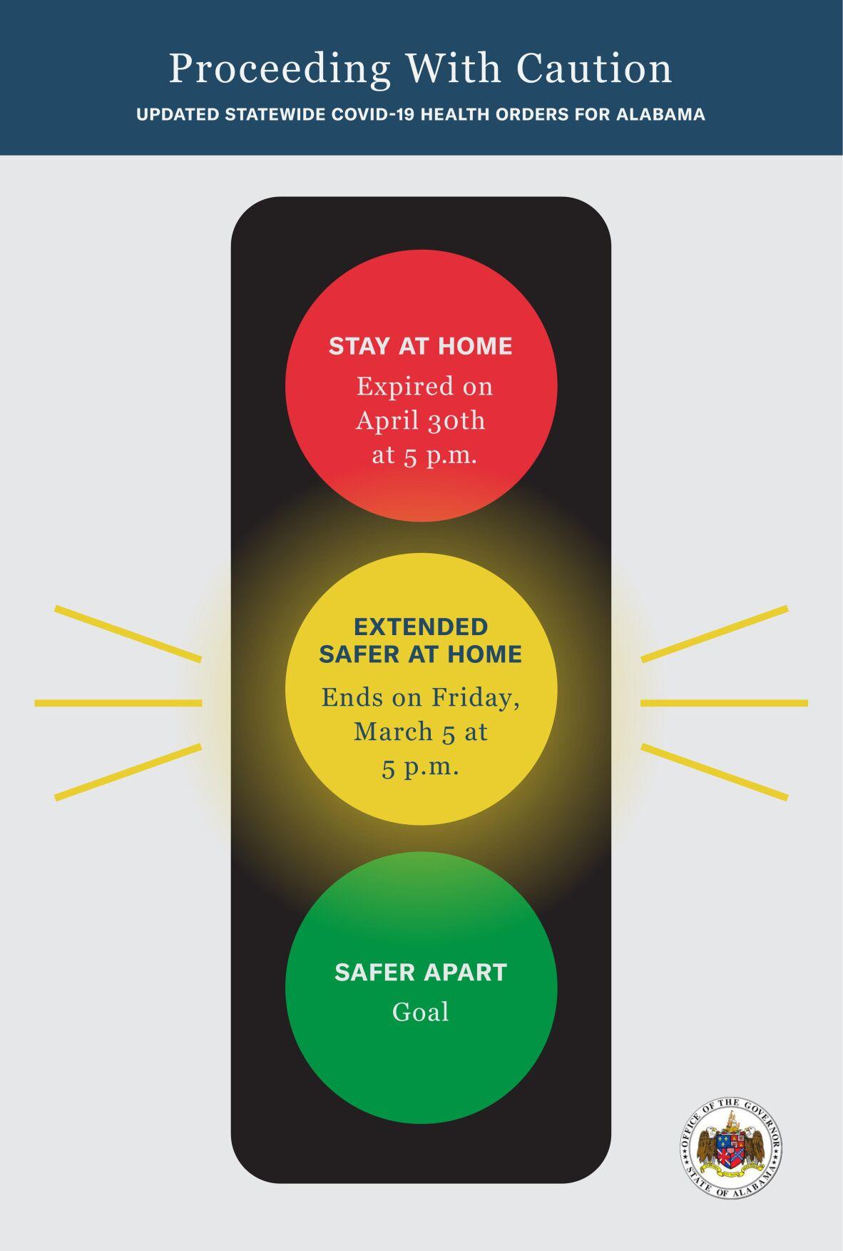 GKI-Health-Order-Update-03.05.21-Stoplight.pdf