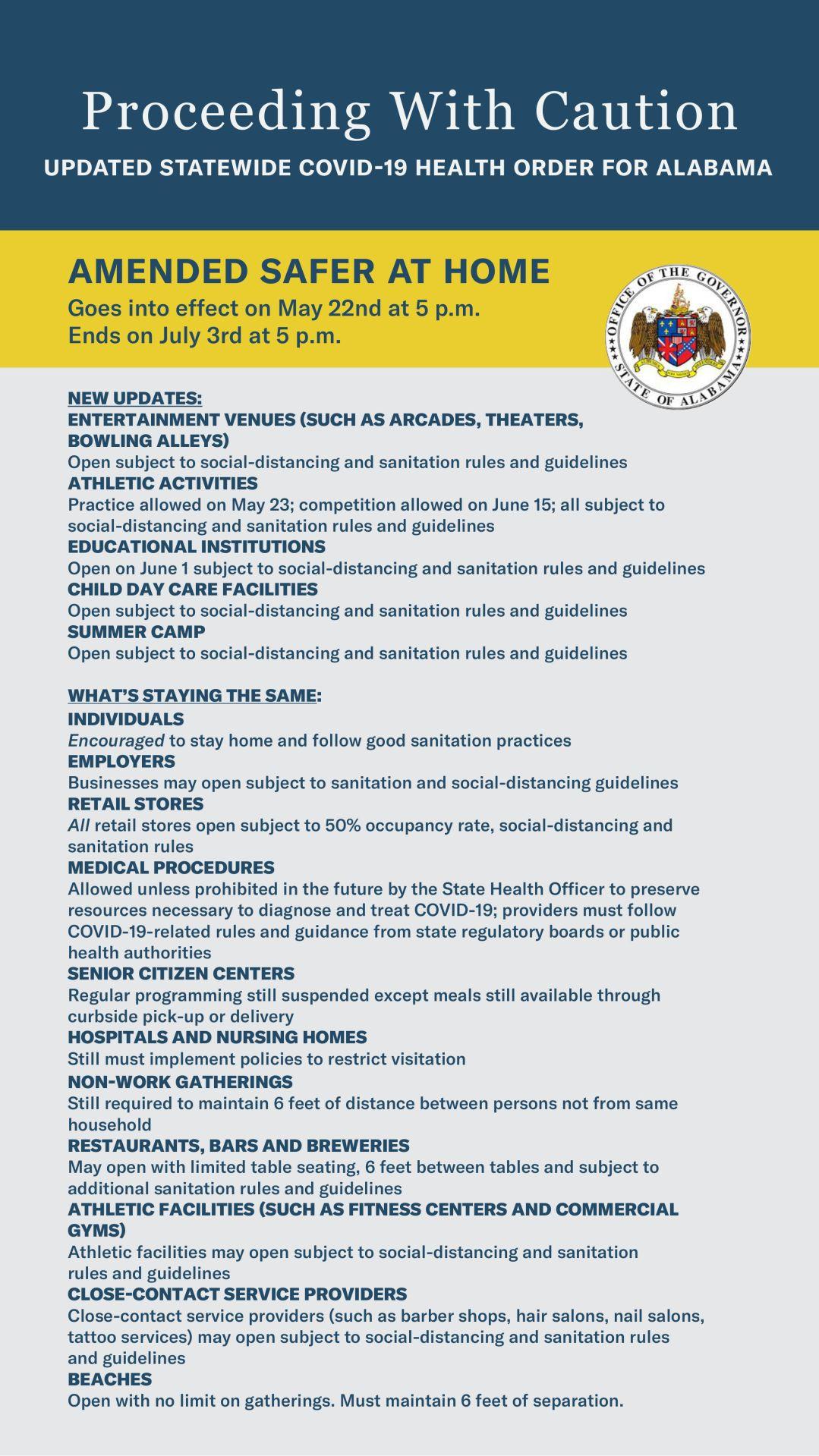 GKI-0040-2020 Health Order Update May 22-DFT4-Vertical Info Sheet.pdf