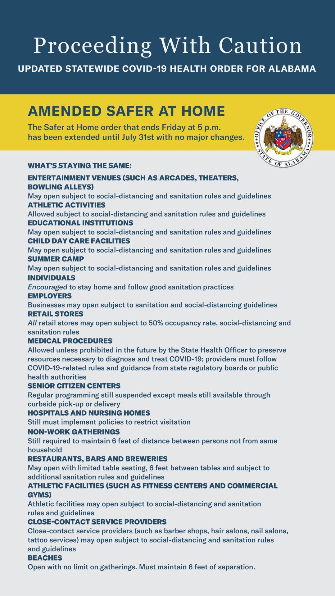 GKI-0040-2020-Health-Order-Update-Ends-July-31-Vertical-Info-Sheet-FNL.pdf