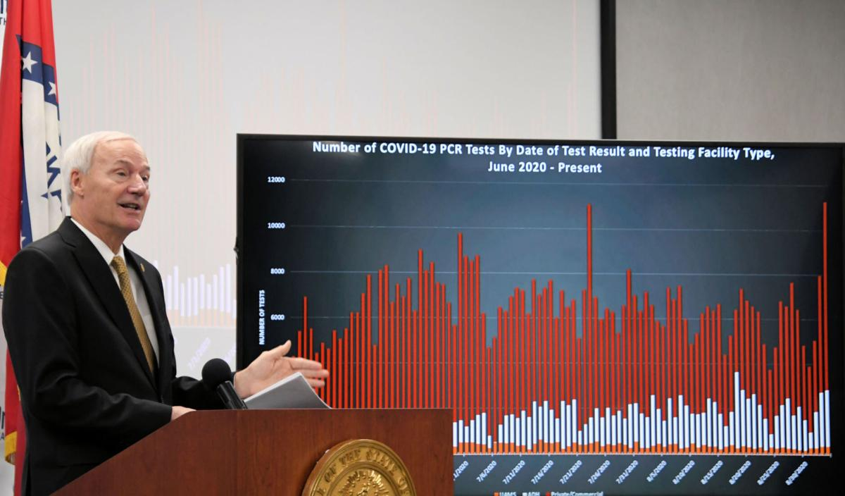 White County COVID-19 numbers reported by governor