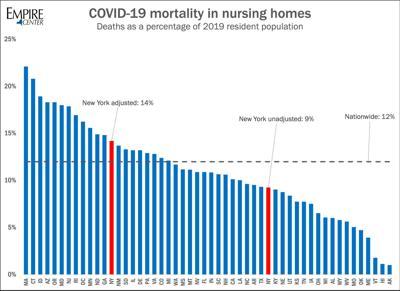 Release COVID-19 data