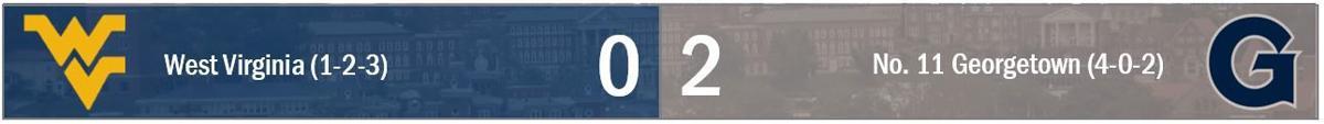 wvu hoyas score