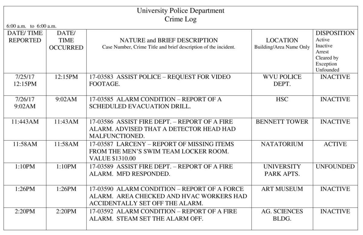 July 27 Crime Log