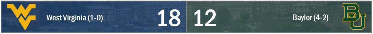 wvu baylor score
