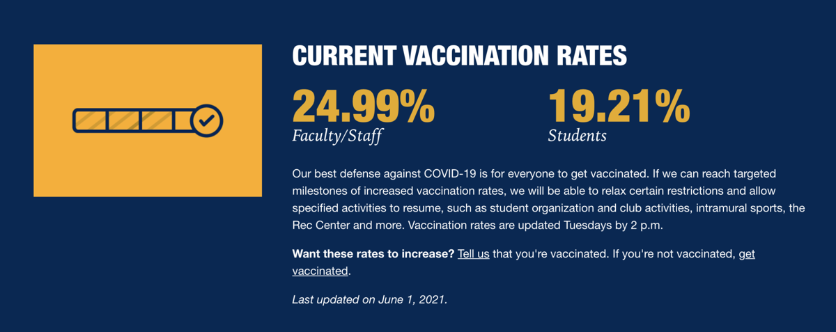 Vaccination rates displayed on WVU website.