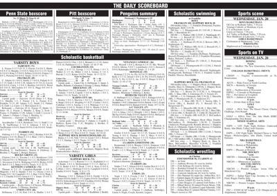 Scoreboard for 1-20-21