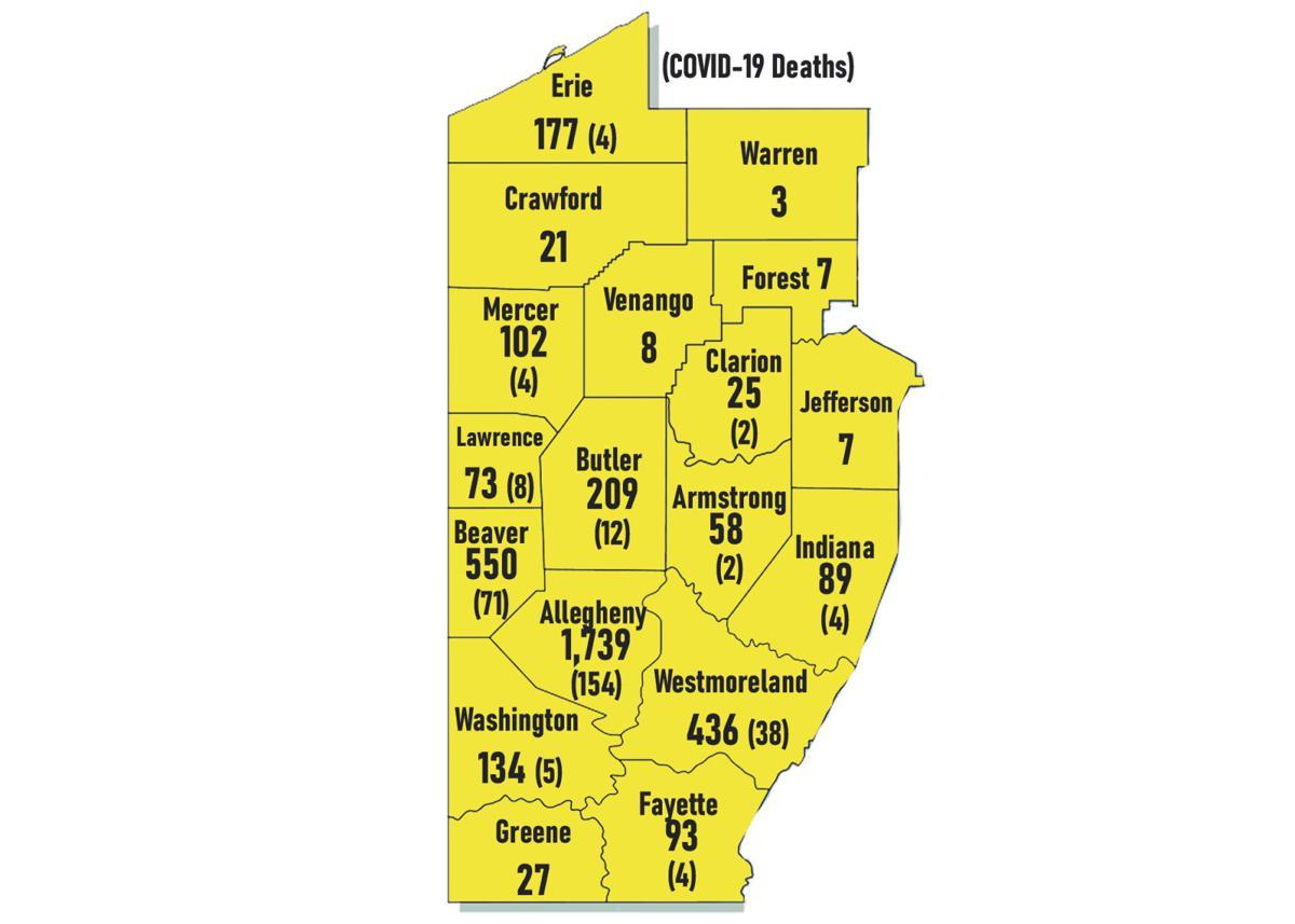 Mercer County virus cases exceed 100