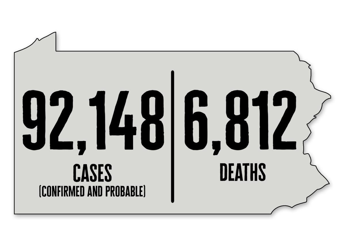 Venango County has 6 new virus cases