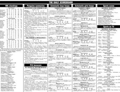 Scoreboard for 3-1-21