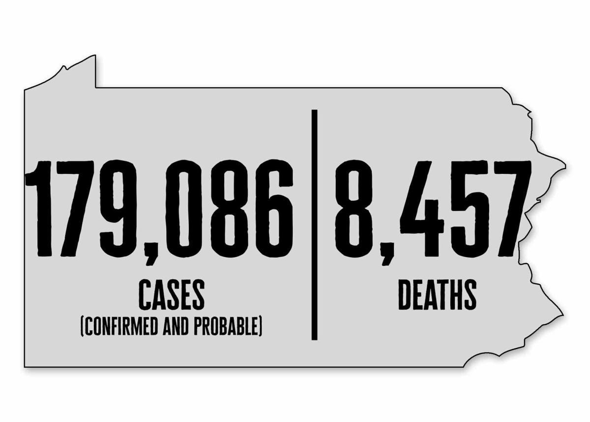 Venango, Clarion counties report additional virus cases