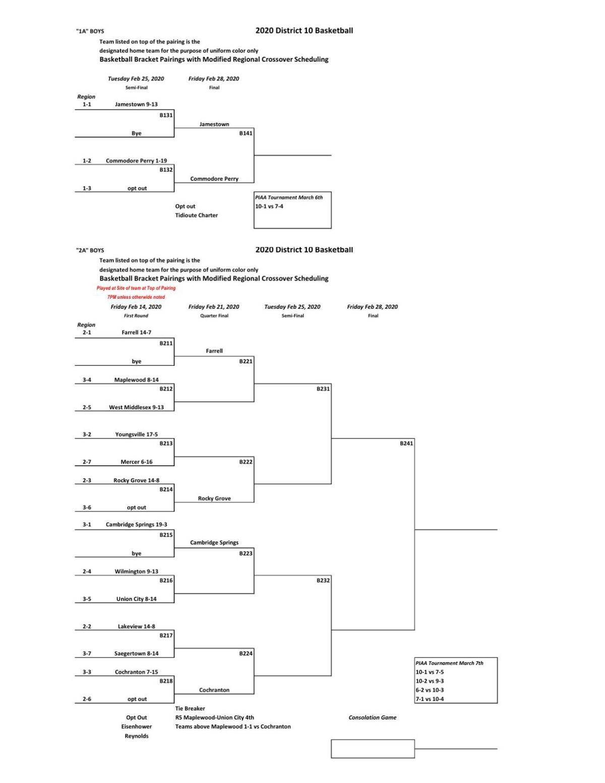 PIAA District 10 Basketball Tournament Brackets