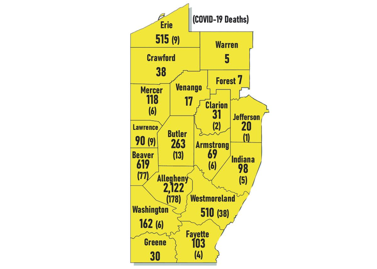 No new cases again from tri-county