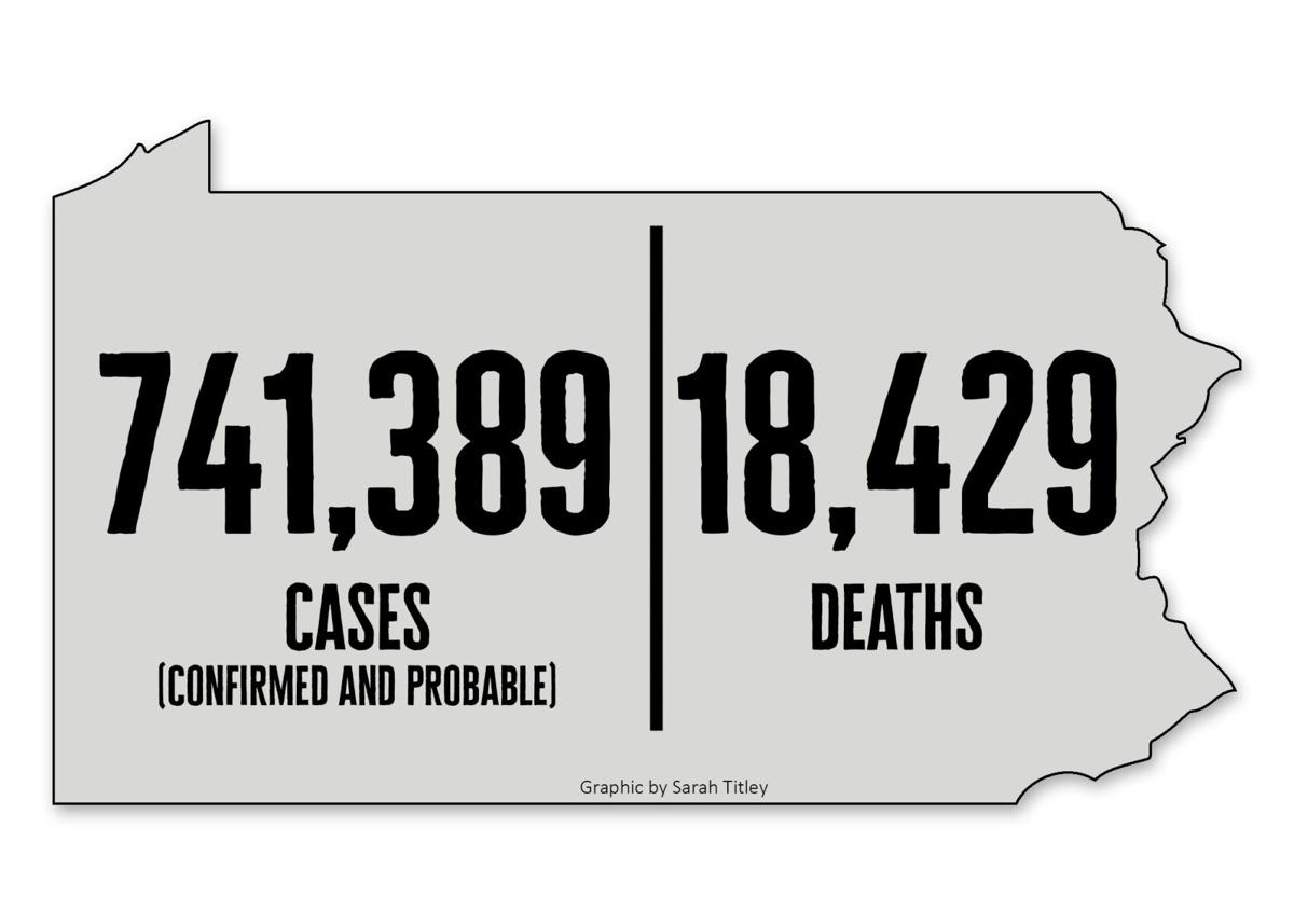 Tri-county area adds 214 cases