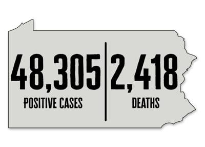 State: Number of virus cases, deaths increase