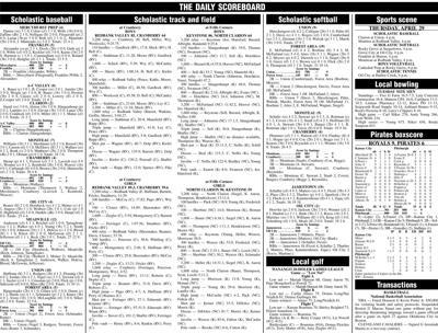 Scoreboard for 4-29-21