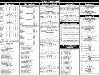 Scoreboard for 1-14-21