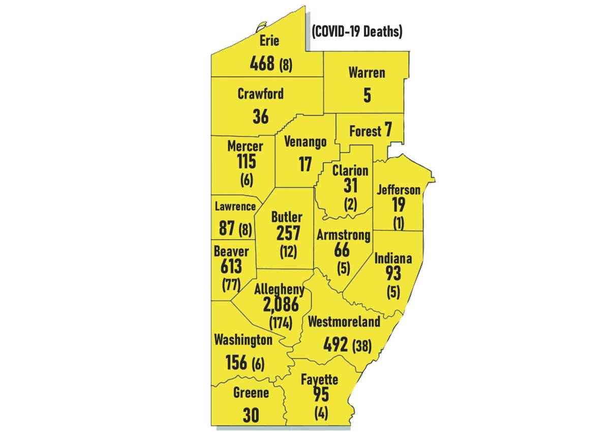 Tri-county's virus totals stand pat
