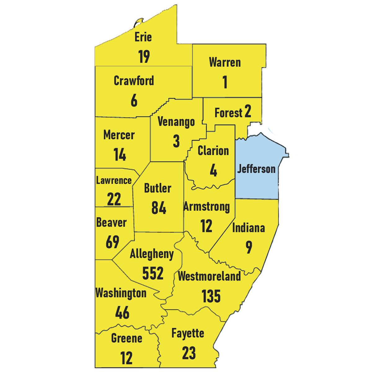 State: More virus cases in Forest, Butler, Mercer counties; positive tests exceed 10,000