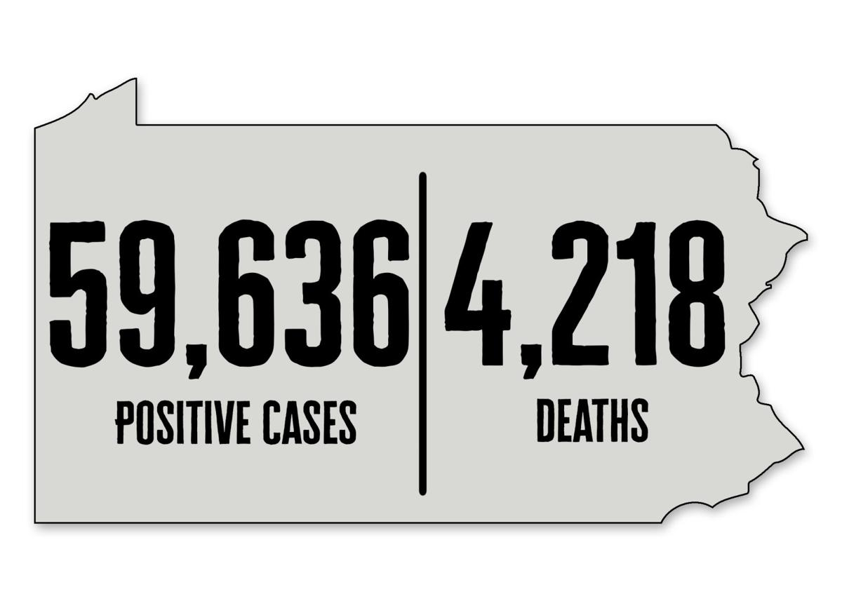 State: 938 new COVID-19 cases; Mercer County's number keeps climbing