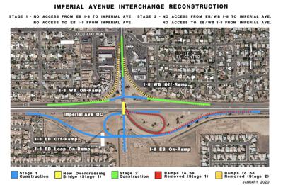 I-8 roadmap
