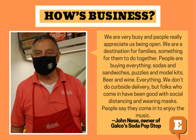 How's business Galco's soda shop